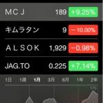 株始めてみました。